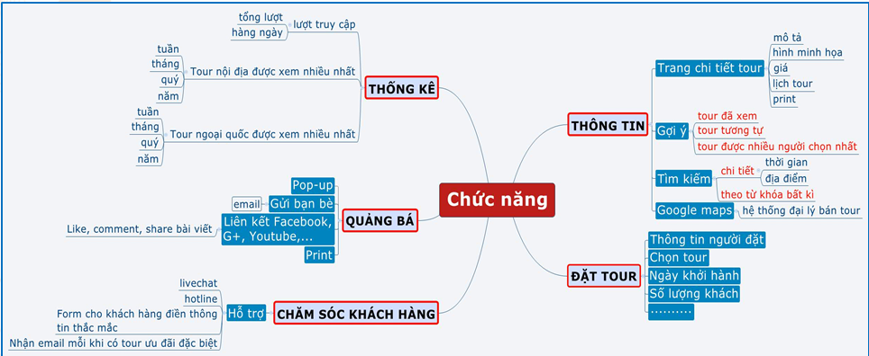 thiet-ke-website-bat-dong-san-1