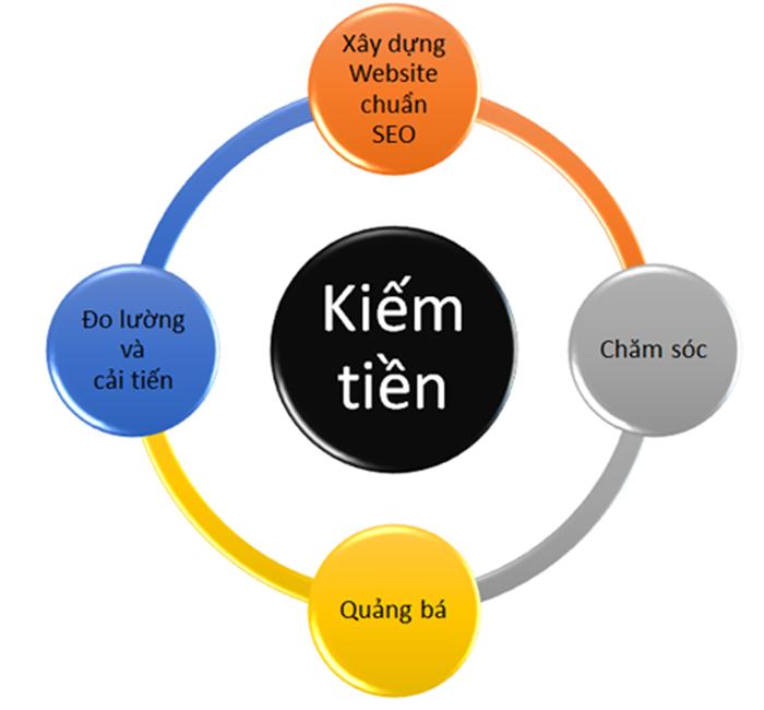 thiet-ke-website-bat-dong-san1