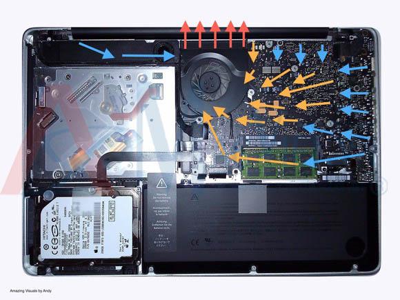 tản nhiệt bên trong macbook