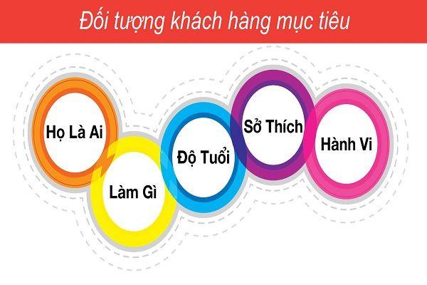 Kinh Nghiem Thiet Ke Ho So Nang Luc Profile
