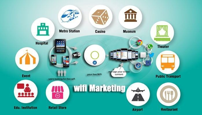 Wifi Marketing La Gi 2