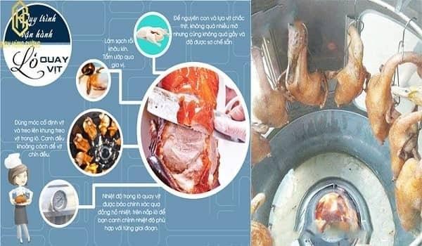Quy trình sử dụng lò quay gà vịt bằng than